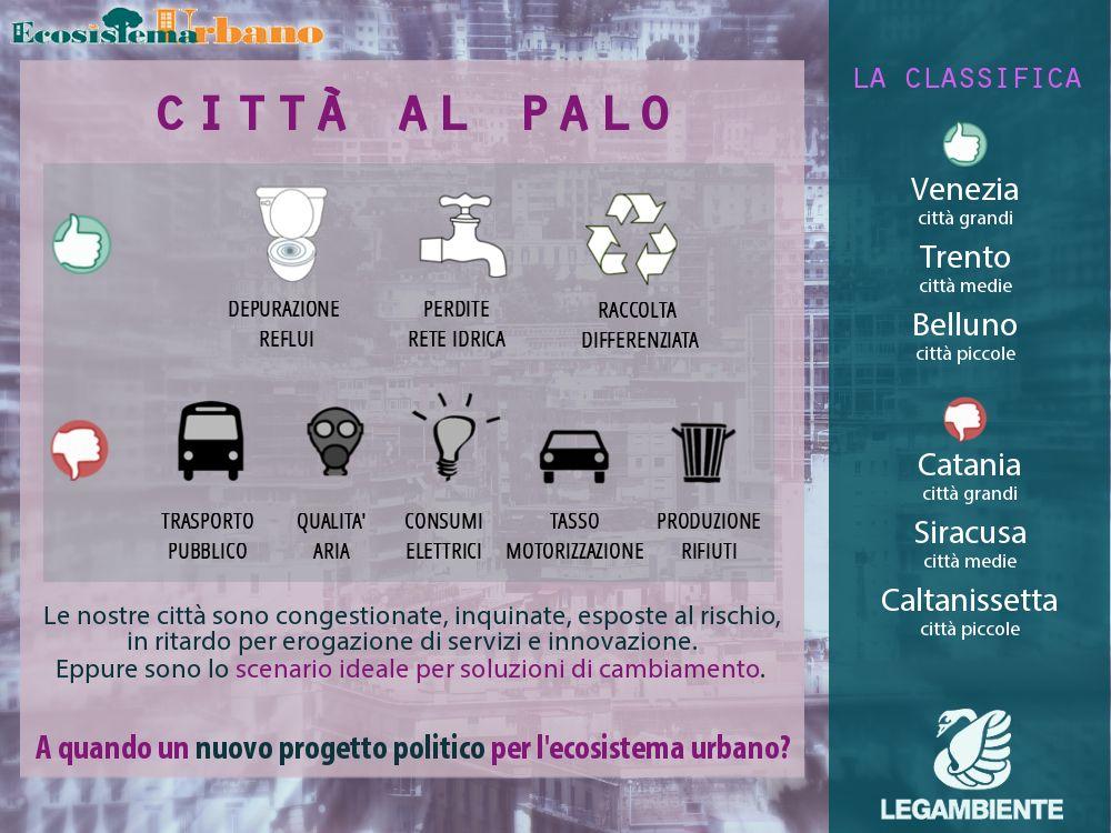 (28/10/2013) XX Rapporto Ecosistema Urbano, qui -> http://www.legambiente.it/contenuti/articoli/ecosistema-urbano-xx-edizione
