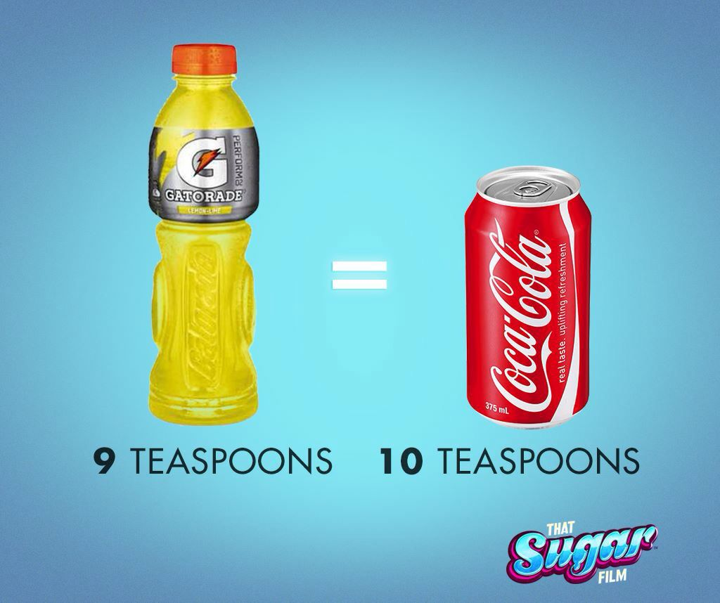 That Sugar Film: One regular COKE has 10 teaspoons of sugar = 40 grams of  sugar. A woman should have NO more than 24 grams of added sugar a day!!