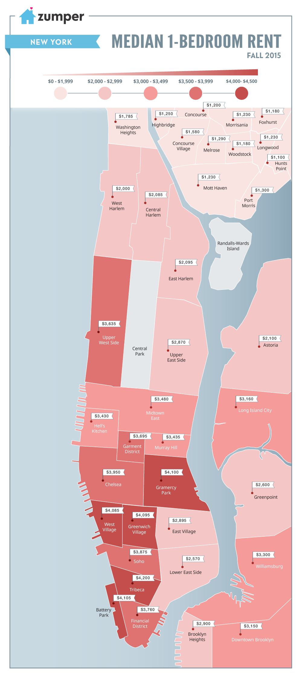 The Cheapest And Most Expensive Nyc Neighborhoods For Renters This Fall Mochileros