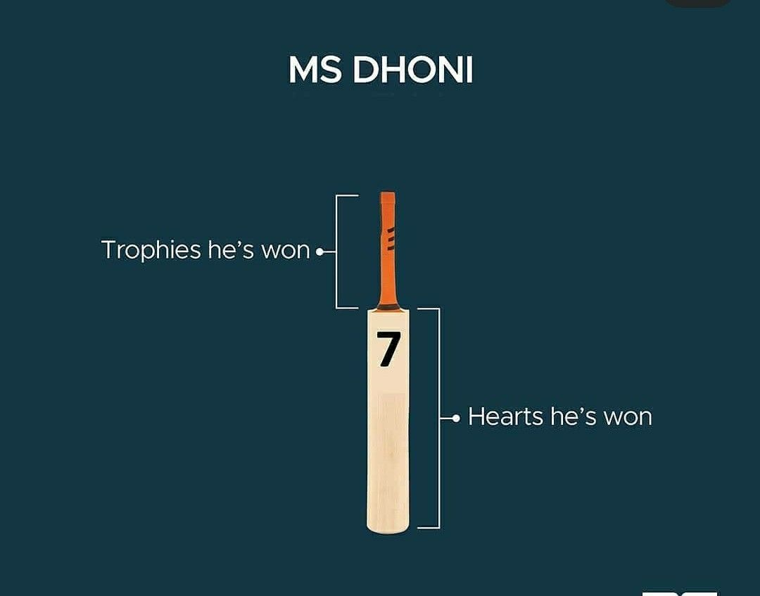 Pin by shalinisuresh on msd in 2020 ms dhoni