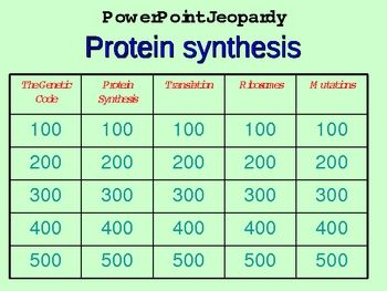 protein synthesis game