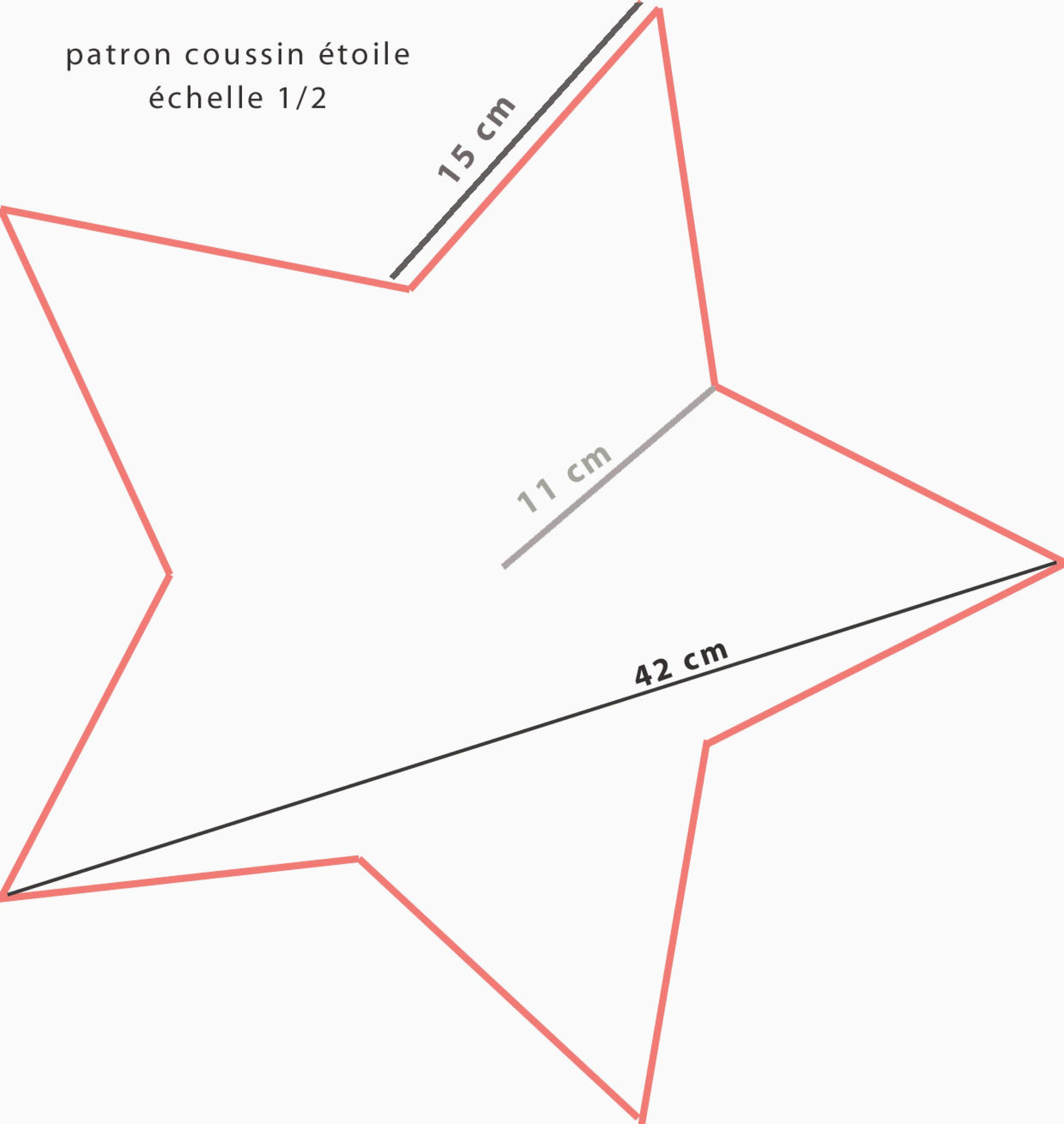 coussin en forme d\'étoile - Recherche Google | cotillón | Pinterest ...