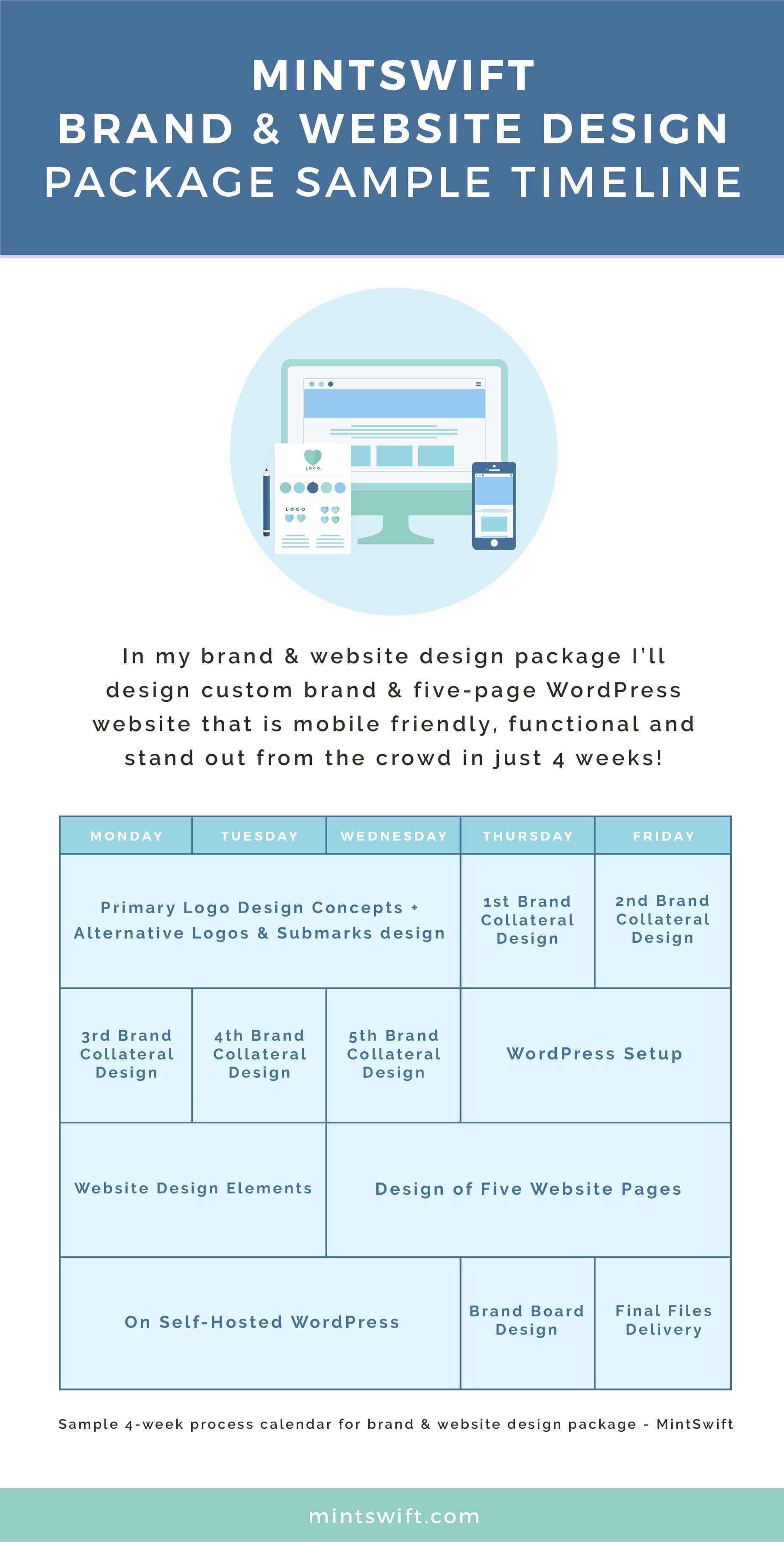 How I Design Brand  Website In  Weeks An Inside Look At Brand