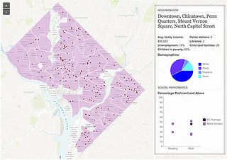DC Action for Children Visualization - Data Dive by mayurhpatel, via Flickr
