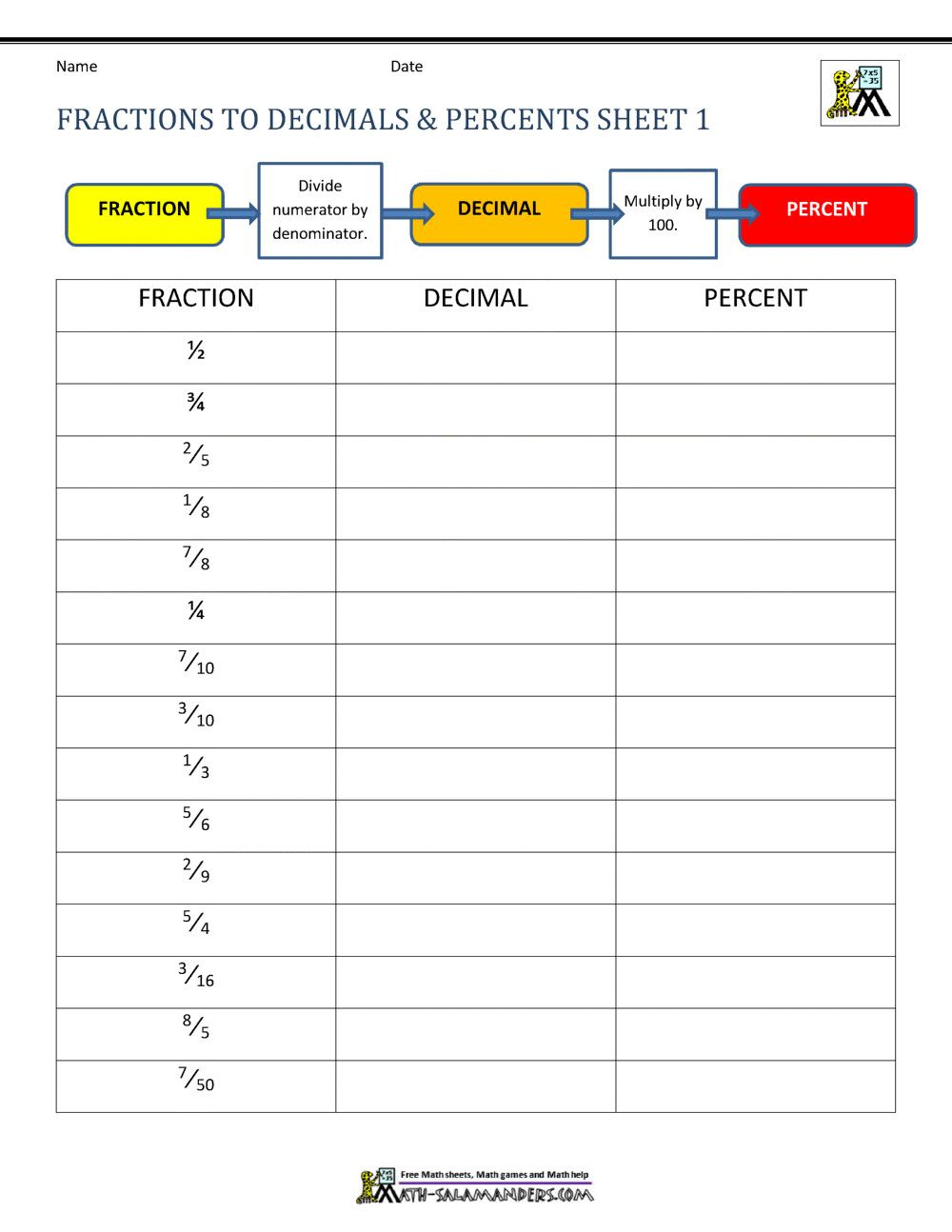 7 Fraction Decimal Percent Worksheet In 2020 With Images