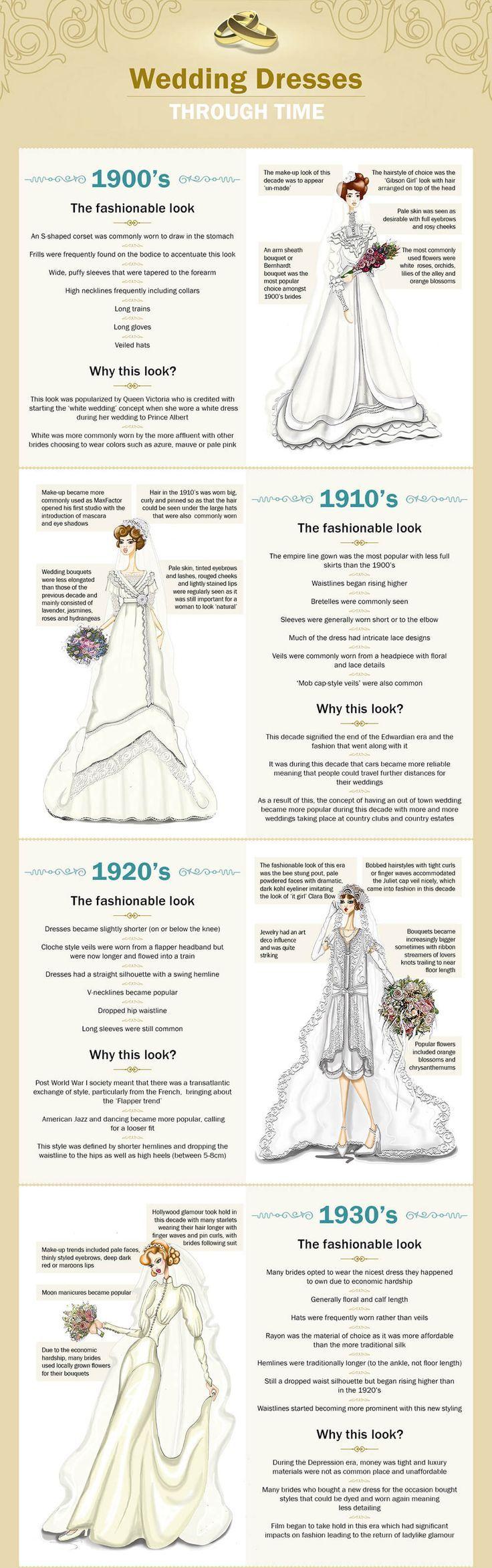 Wedding dresses through time by fairmont hotels u resorts via