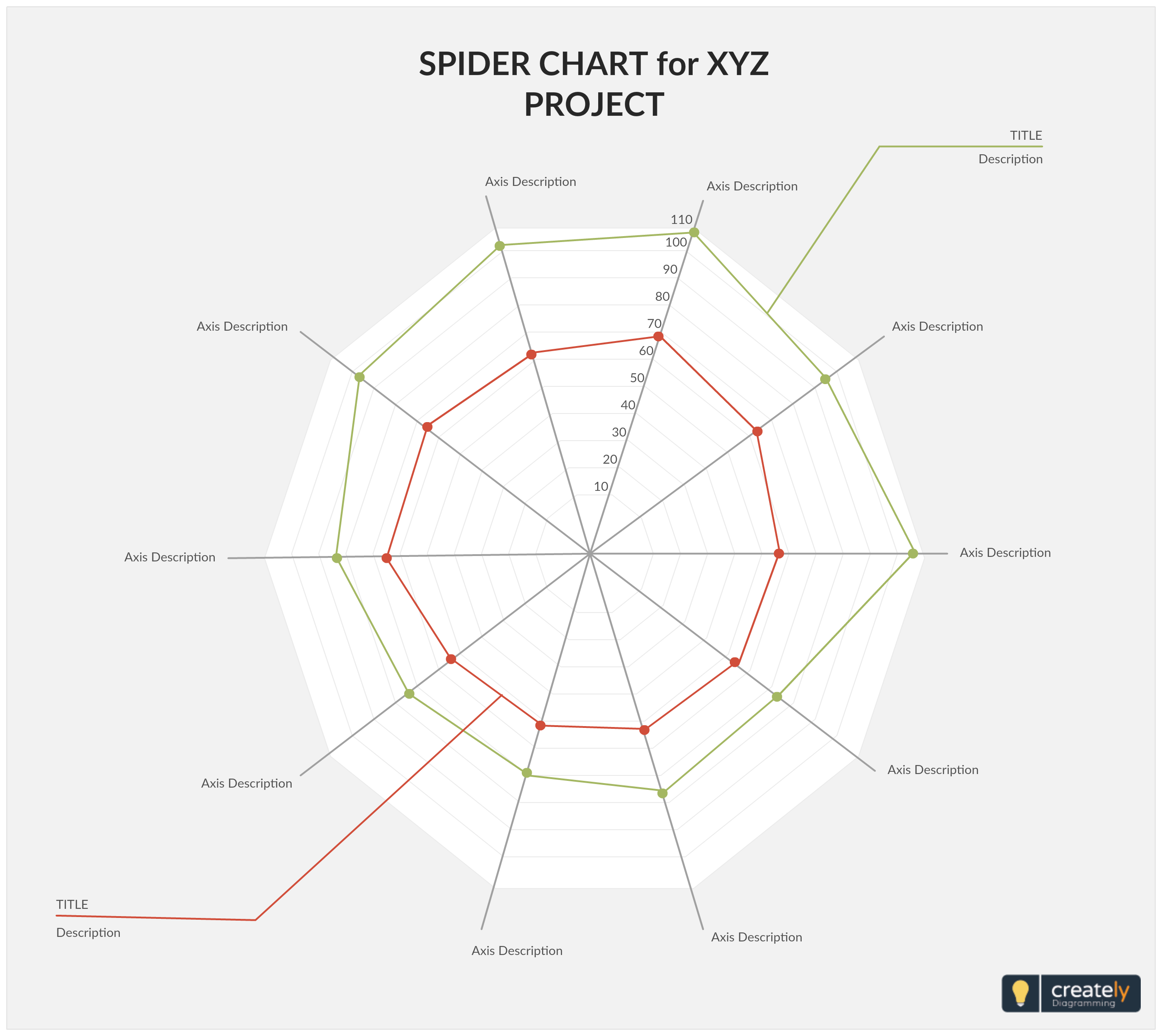 Spider Chart Also Know As Radar Chart Is A Graphical