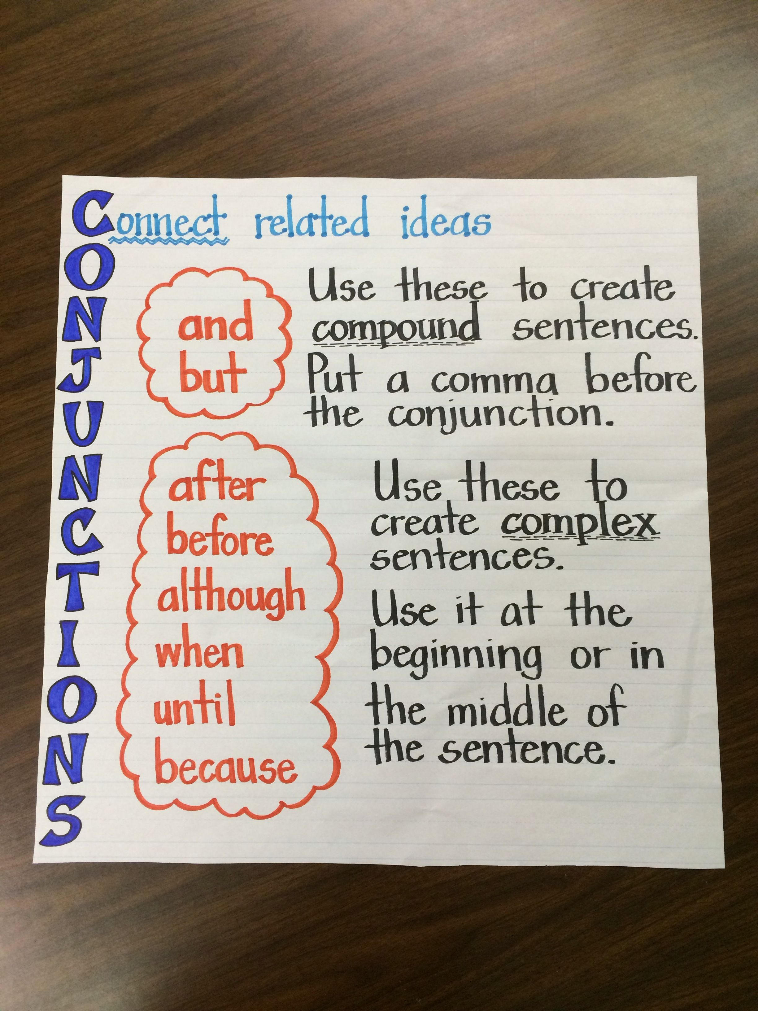 Conjunctions Anchor Chart