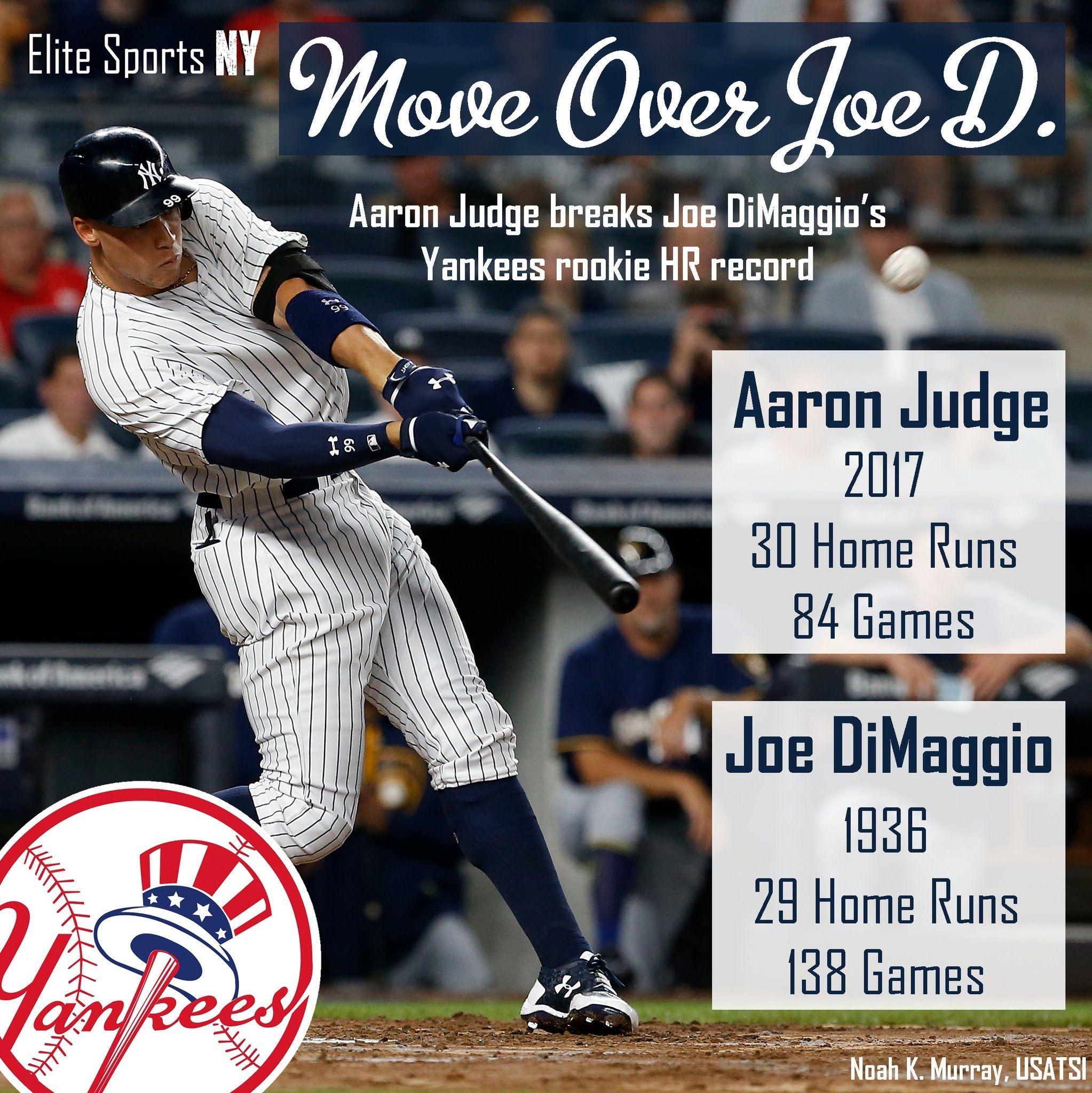 Aaron Judge Breaks Joe D's Rookie Yankee Home Run Record