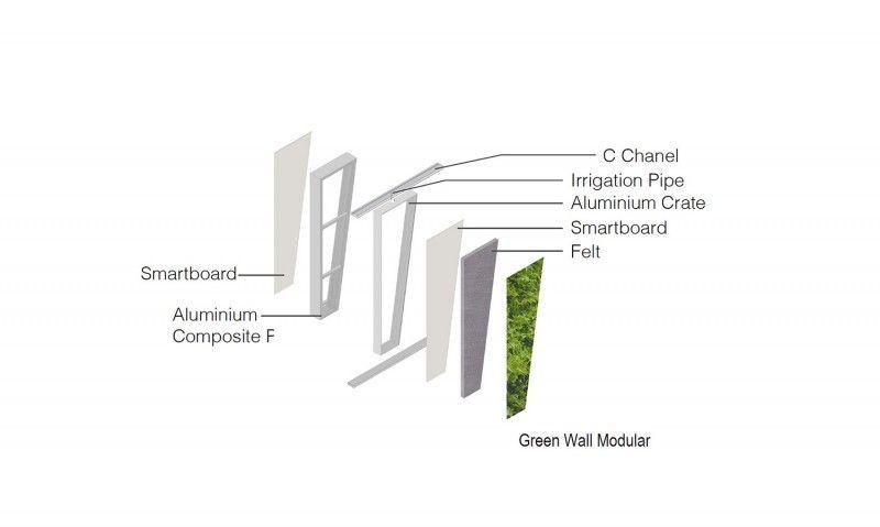Modelar Vertical Garden / Living Wall layers detail