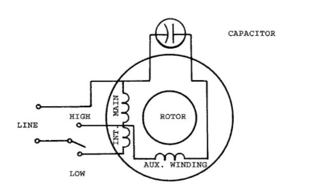 Permanent split capacitor single-phase motor with a T-type
