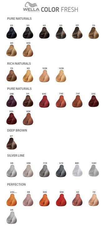 Wella colour fresh hair color chart formulas also rh pinterest