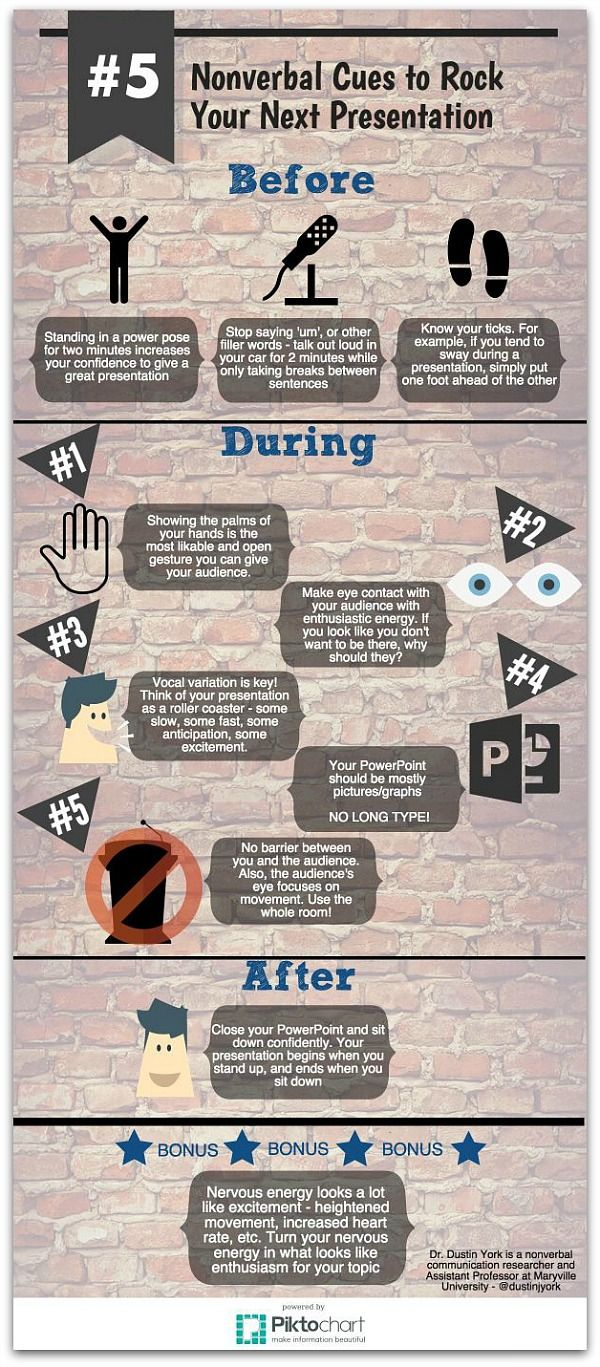 Infographic Nonverbal Communication Tips For Speakers Nonverbal Communication Public Speaking Public Speaking Tips