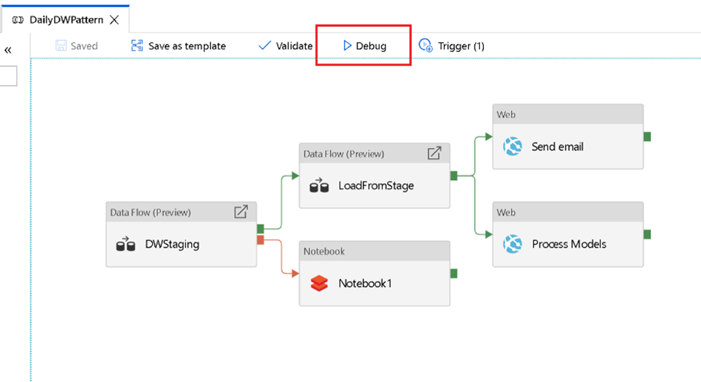 Azure Data Factory Mapping Data Flows Are Now Generally Available Data Business Logic Data Cleansing