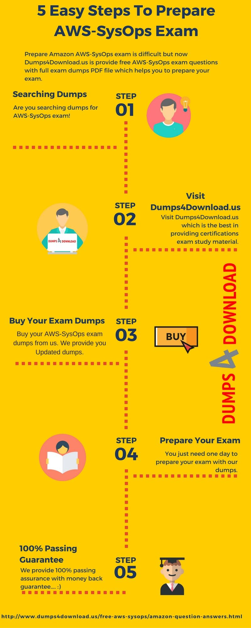 Need to pass aws sysops then visit dumps4download and buy aws explore accounting exam study and more 1betcityfo Images