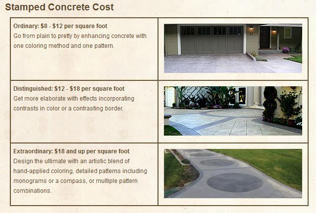Get Stamped Concrete Prices And Information On Costs Associated