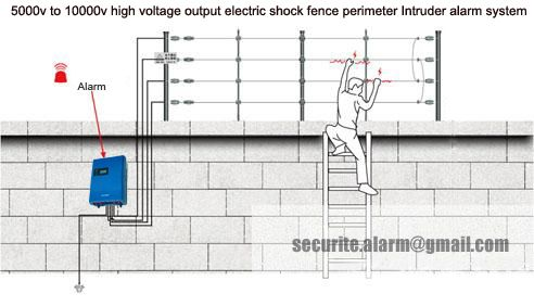Electric fence home defense pinterest fences electric fence solutioingenieria Images