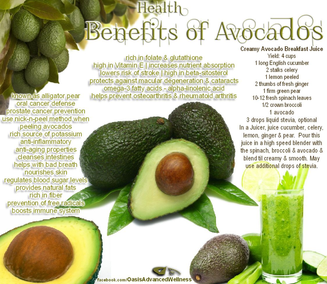 10 proven health benefits of avocados you need to know health 10 proven health benefits of avocados you need to know forumfinder Images