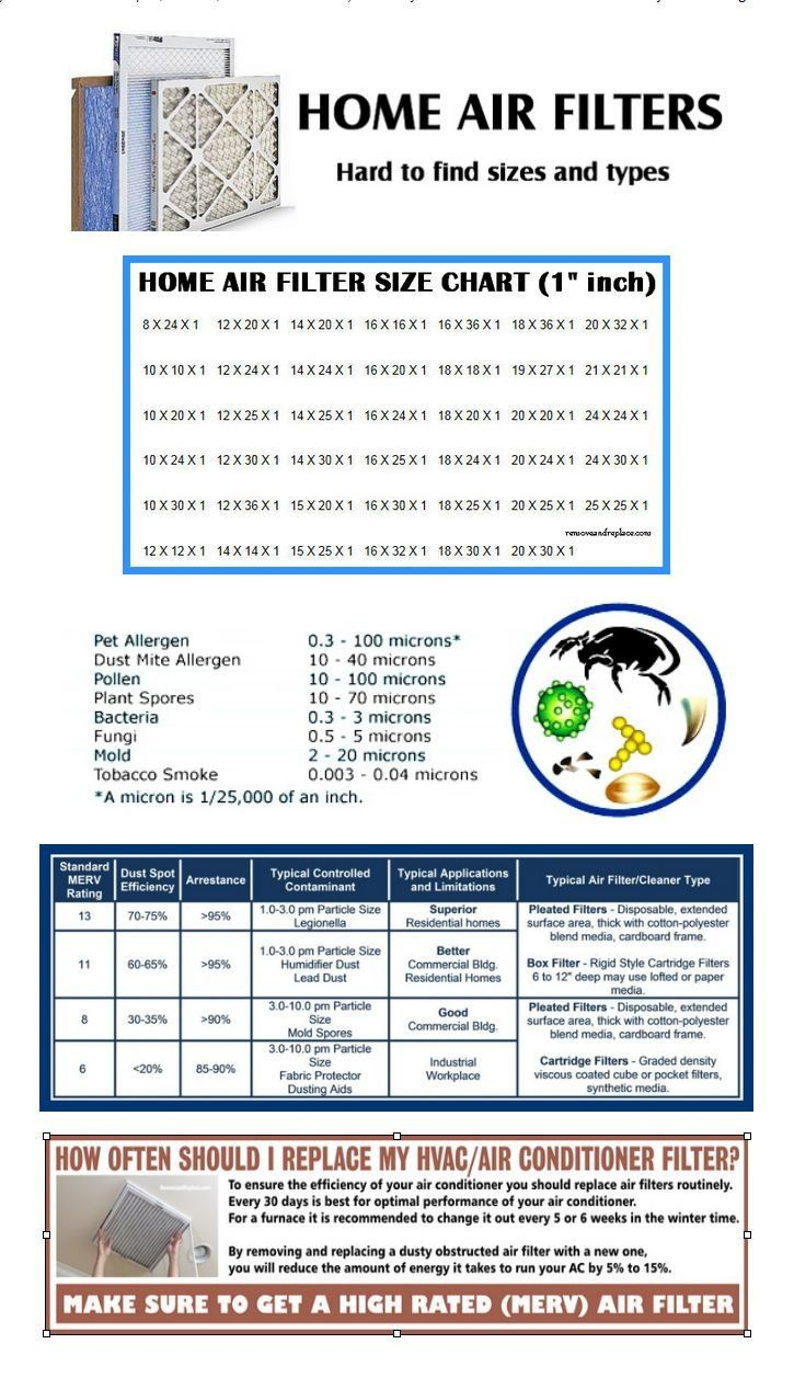 Home air filters size chart air conditioning filters