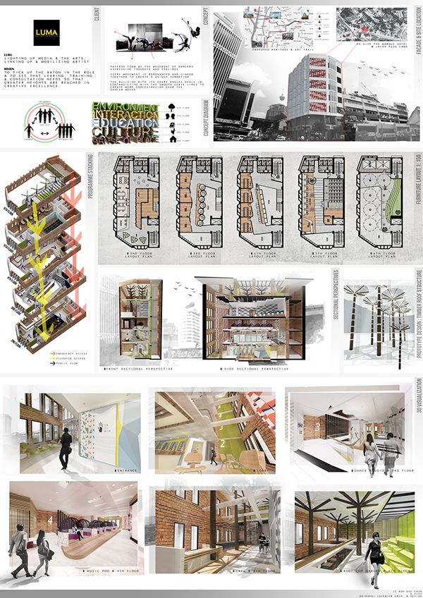 beatiful presentation board for final year interior architecture - project presentation