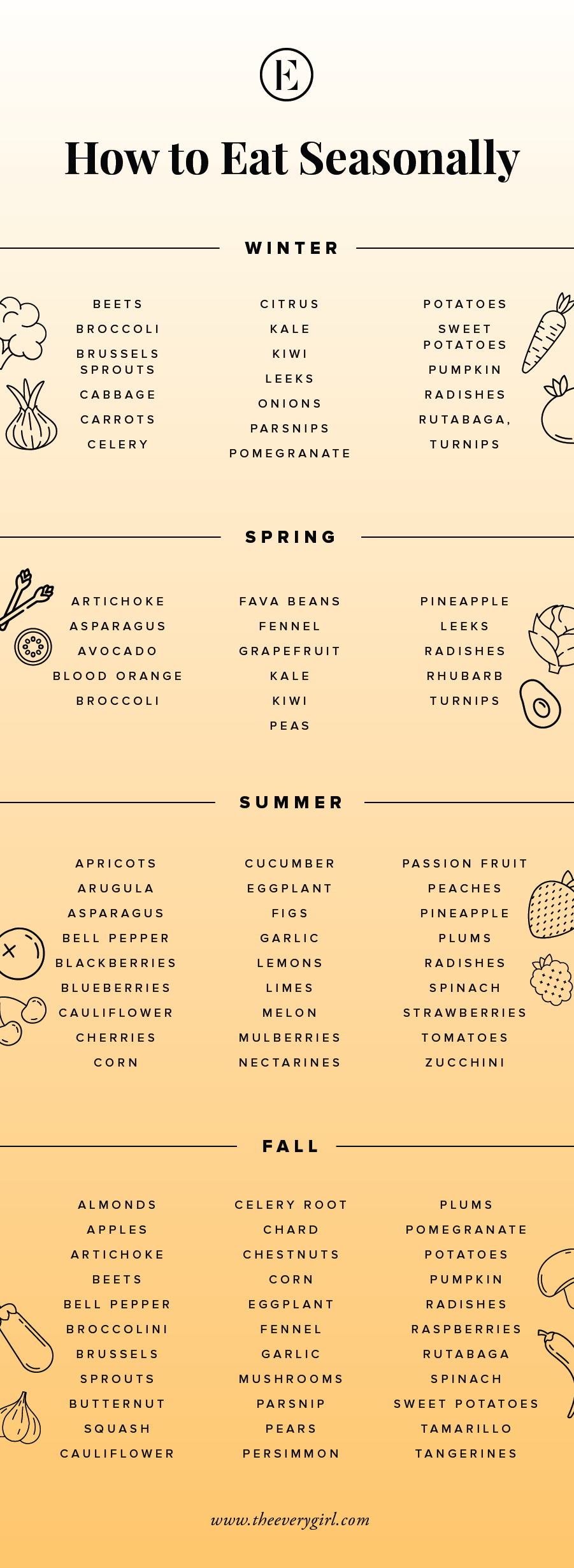 how to eat seasonally    what produce is in season for every season