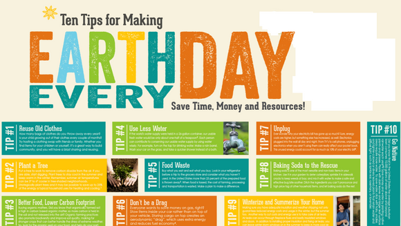 let s celebrate earthday by making every day earth day article via
