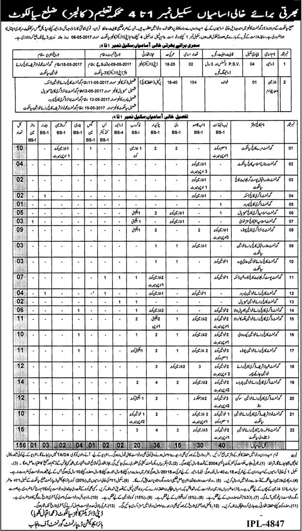 Jobs in Education Department Colleges District Sialkot 2017 | Jobs ...