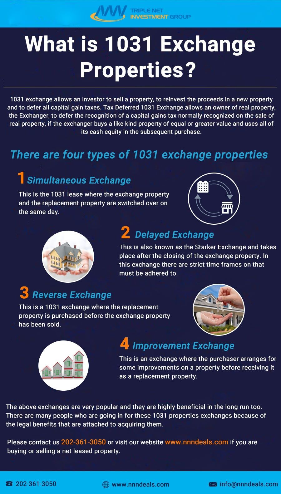 In A 1031 Exchange Allows An Investor To Sell A Property To Reinvest The Proceeds In A New Property And To D Capital Gains Tax Things To Sell Investment Group