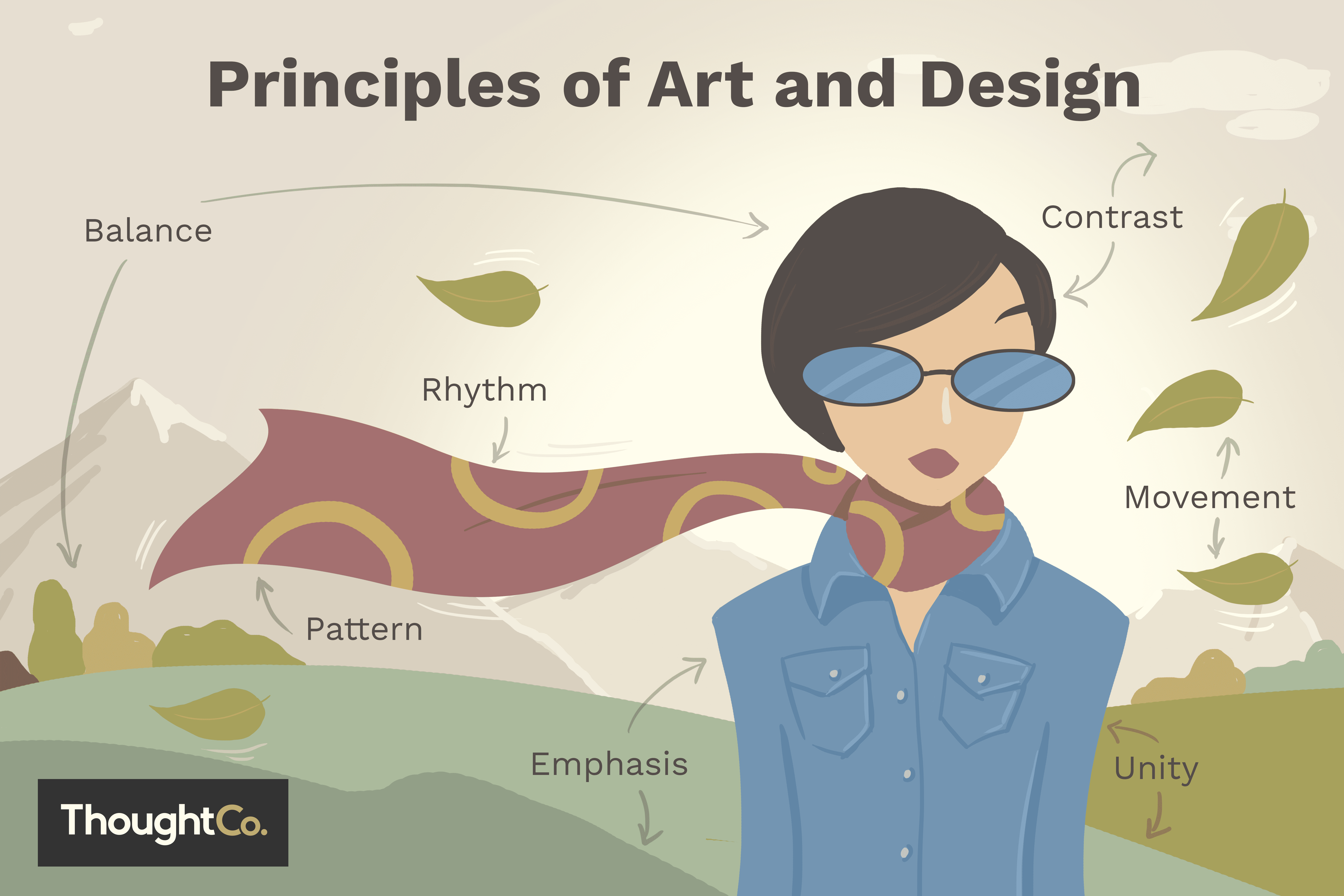 7 Principles Of Art And Design Principles Of Art Principles Of Design Principles Of Art Balance