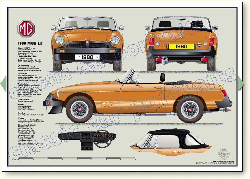 Classic Car Portraits British Cars Vintage Muscle Cars British Sports Cars
