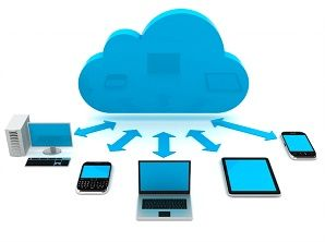 A Cloud Based Database Is Suitable For Organizations That Require Immediate Access To Database Cloud Computing What Is Cloud Computing Cloud Computing Services