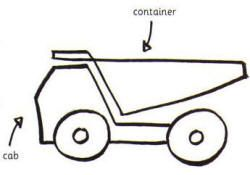 How To Draw A Dump Truck With Images Easy Drawings Drawings