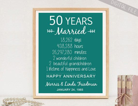 50th Anniversary Gift For Husband: 50th Wedding Anniversary Gift For Parents