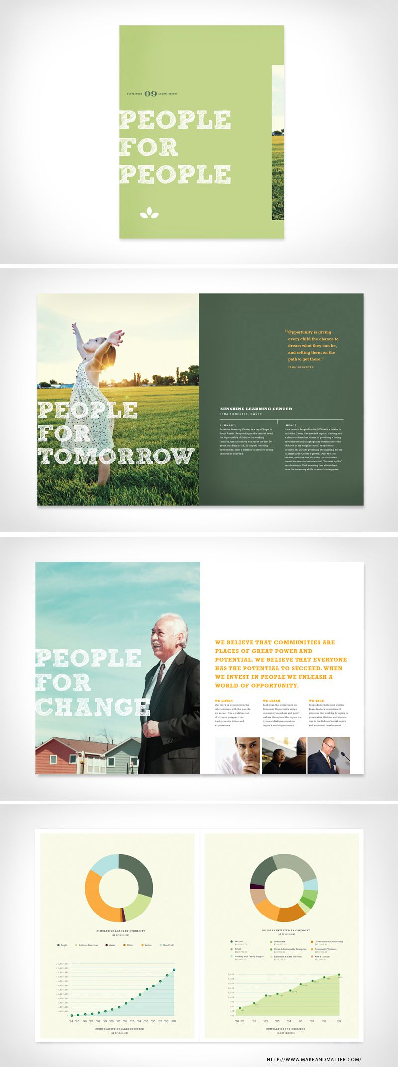 Ecosphere marketing materials chikaboo designs - Find This Pin And More On Rapport Annuel Annual Report By Anniebastien