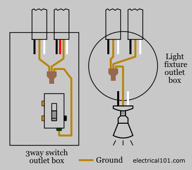 typical ground wire connections diagram multiple light
