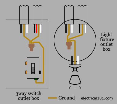 20++ Wiring inline switch diagram ideas in 2021