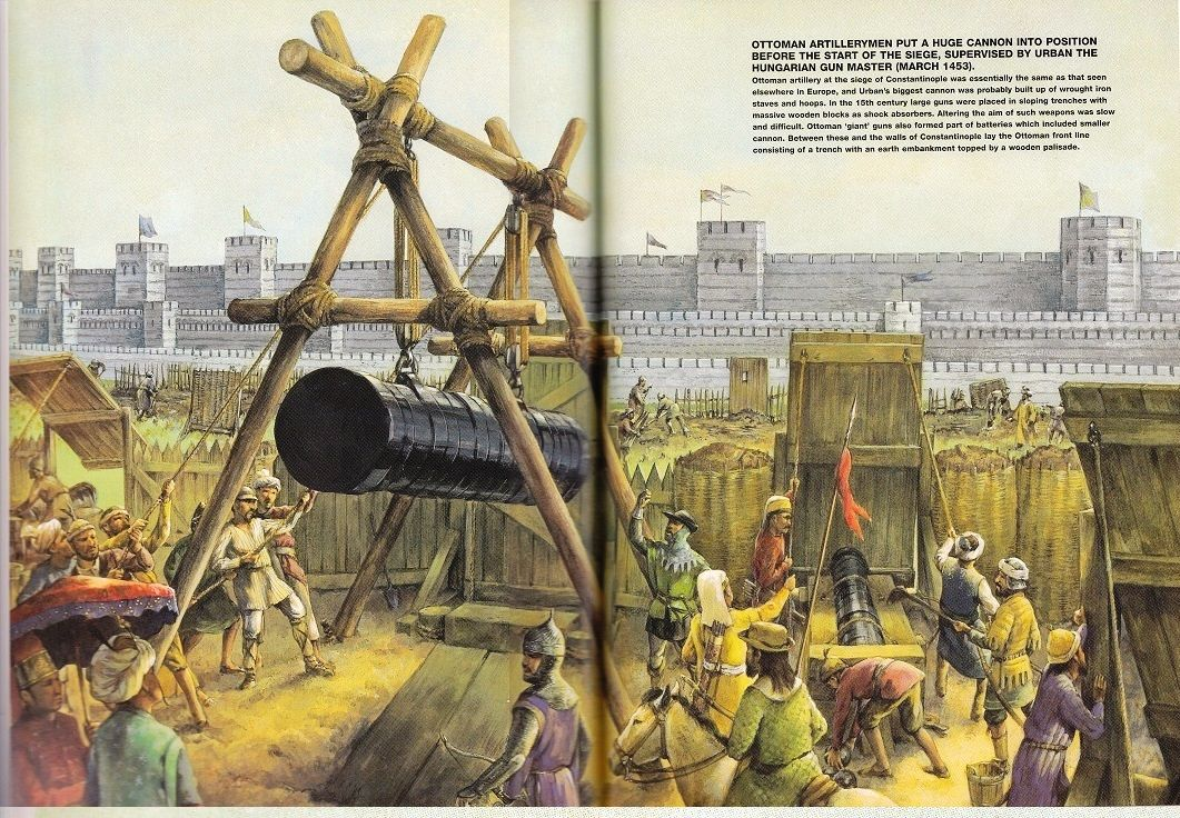 Ottoman Artillery At The Siege Of Constantinople 1453 Artillery