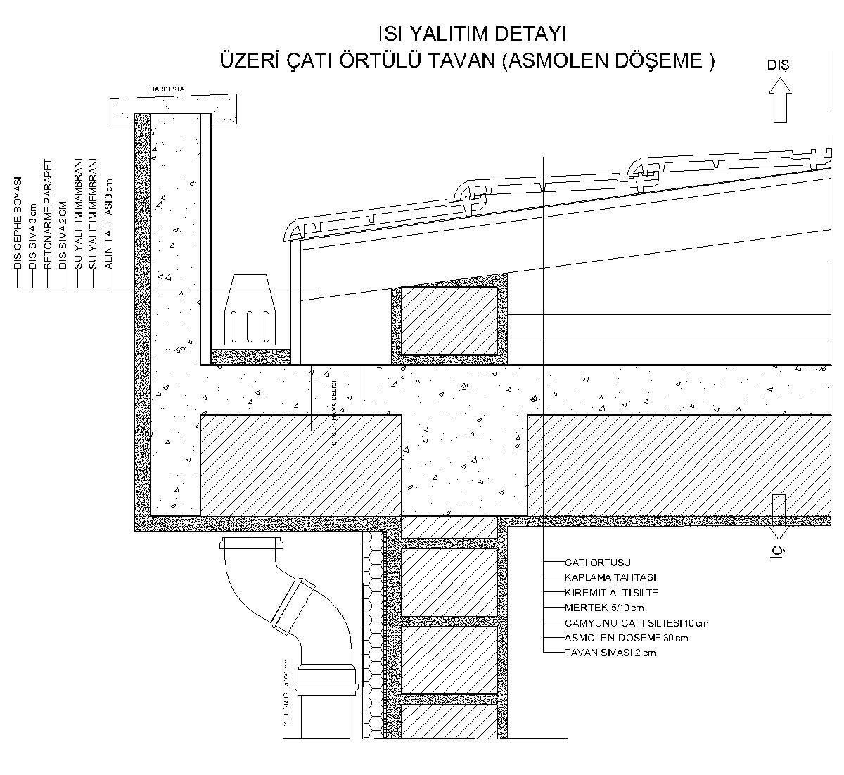 Cati Suzgec Detayi Metalbuildinghouses Cati Suzgec Detayi Architekturzeichnung Dachkonstruktion Architektur Haus