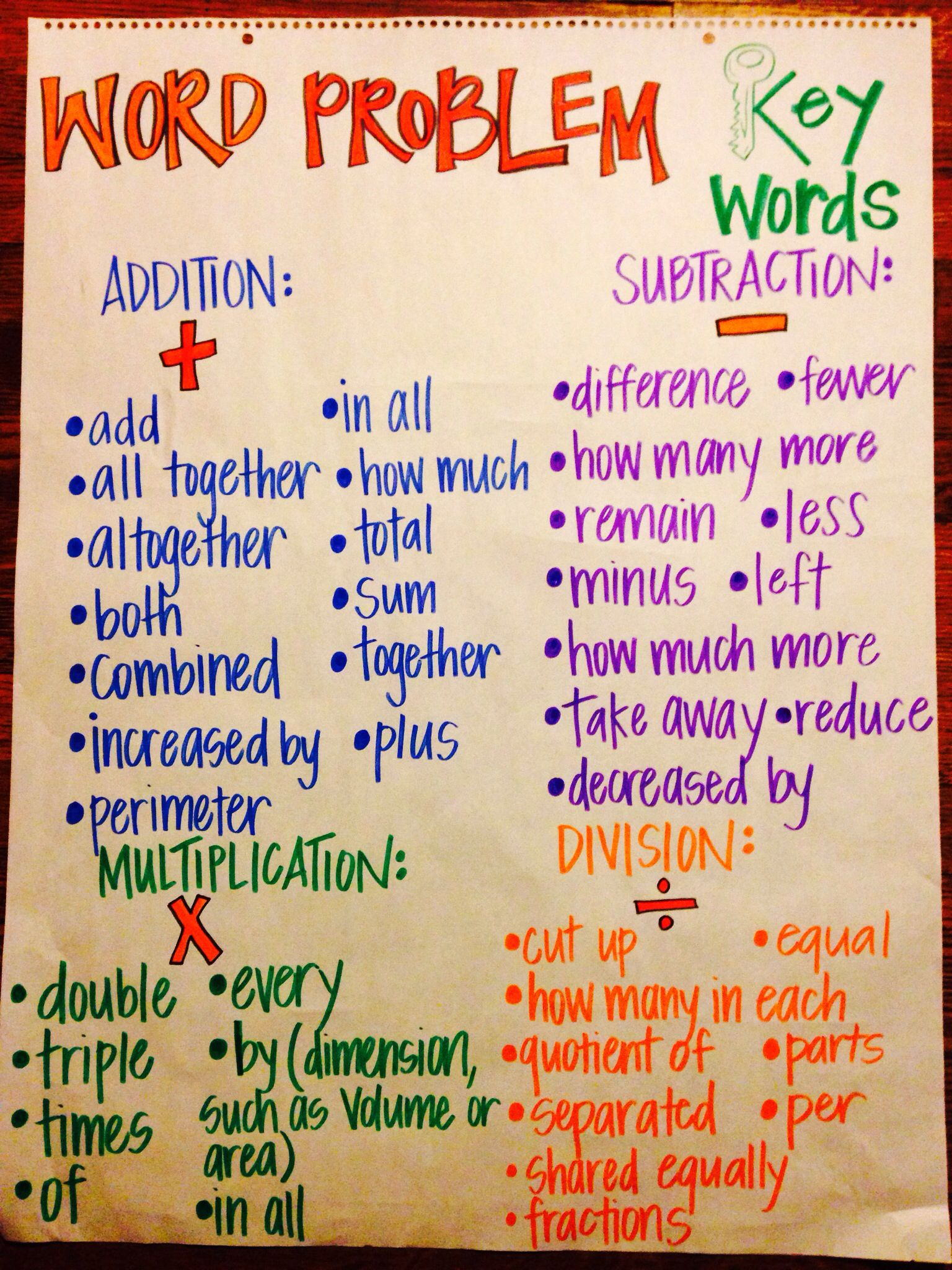 Uncategorized Keywords In Math Word Problems Worksheet word problem key words math pinterest problems and words