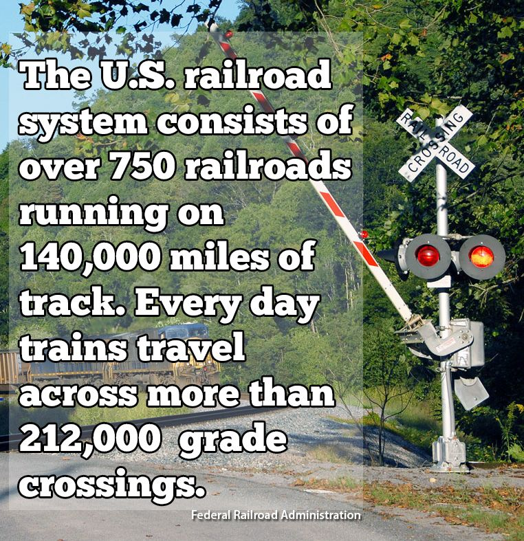 How Many Miles Of Railroad Track Are In The U S How Many At Grade Railroad Crossings Are There These Stats Drive Hom Train Pictures Train Railroad Companies