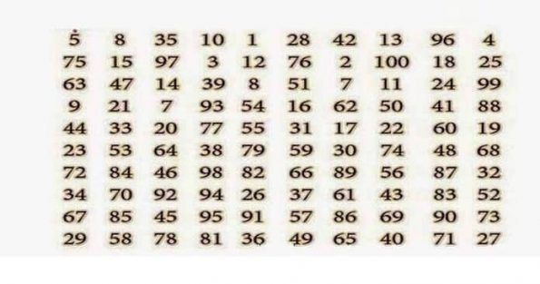Просто выбери число, и получи предсказание от Елены ...