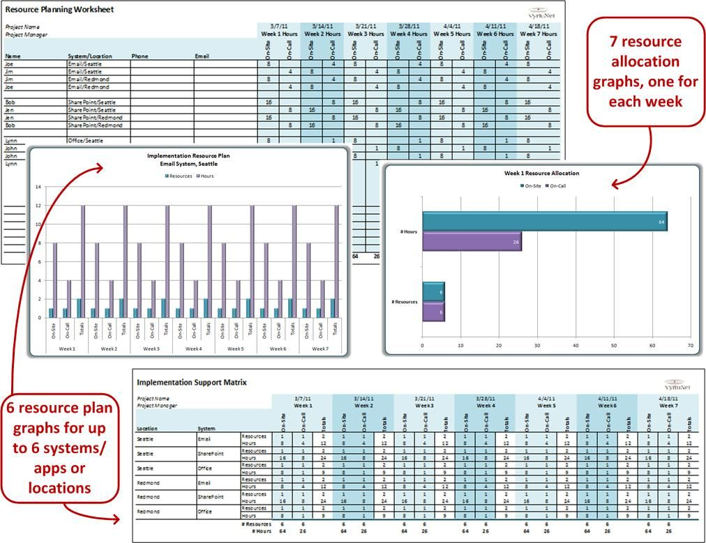 IT Implementation Support Matrix: Plan, manage and report support ...