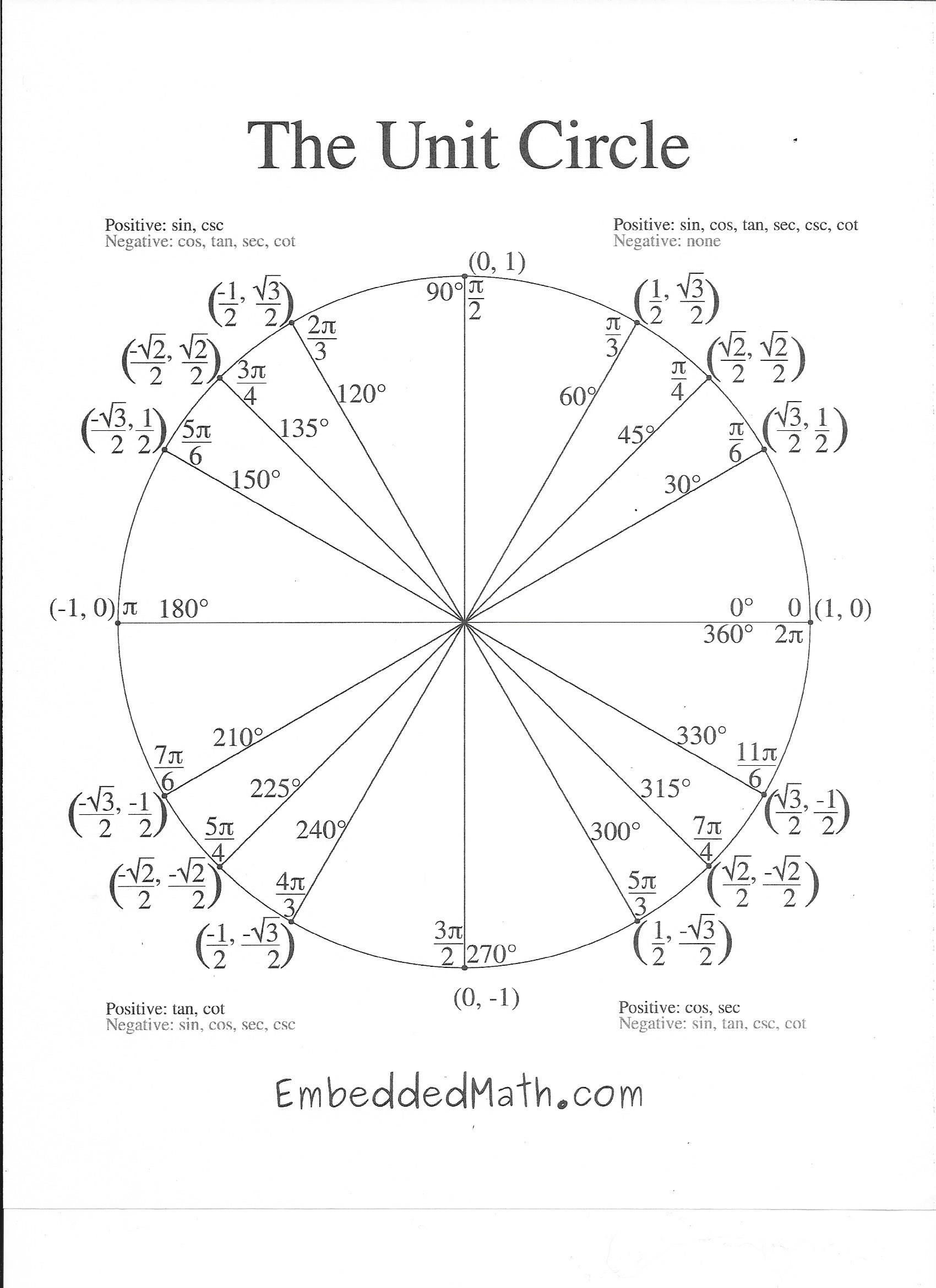 Pin By Olivia Wright On This Might Help Me In School Or College Free Printable Math Worksheets Printable Math Worksheets Math Worksheets
