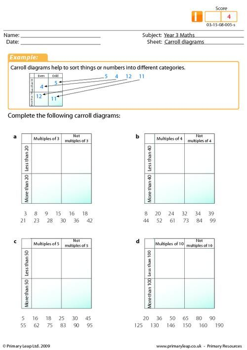 Primaryleap carroll diagrams worksheet t4l pinterest primaryleap carroll diagrams worksheet ccuart Images