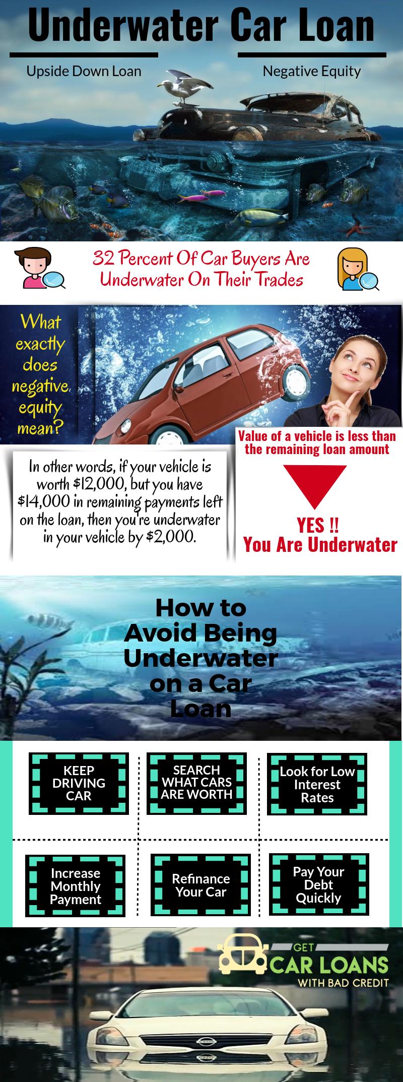 Pin On Underwater Car Loan
