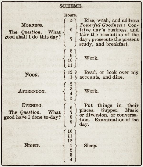 Benjamin Franklin Time Management Productivity I Like The