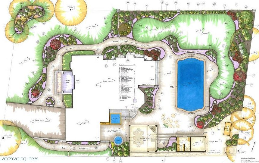 Low Maintenance Landscaping Ideas In The Uk Free Landscape Design Software Landscape Design Software Garden Design Plans