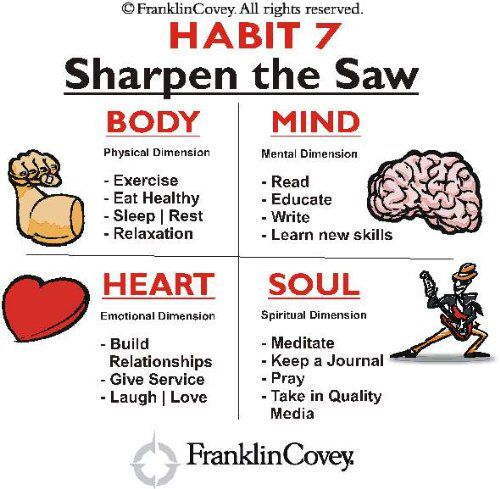 Seven Habits With Images Seven Habits 7 Habits Leader In Me