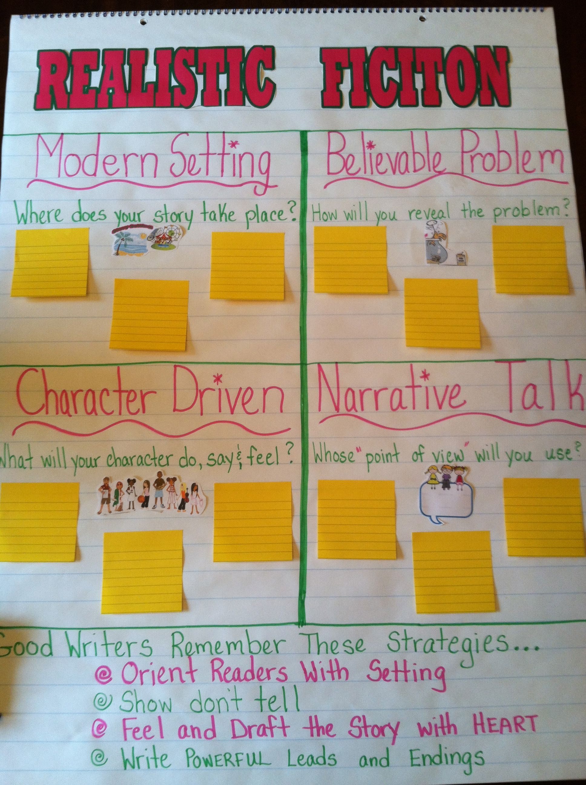 Show Dont Tell: Be A Novelist Writers Workshop - 4
