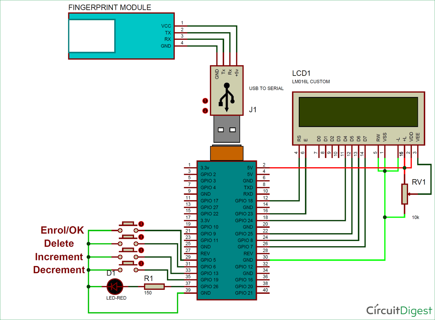 Fingerprint Sensor Interfacing With Raspberry Pi Circuit Diagram
